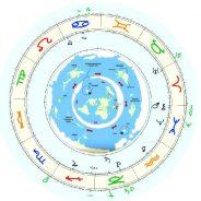 Horoskop für 2019